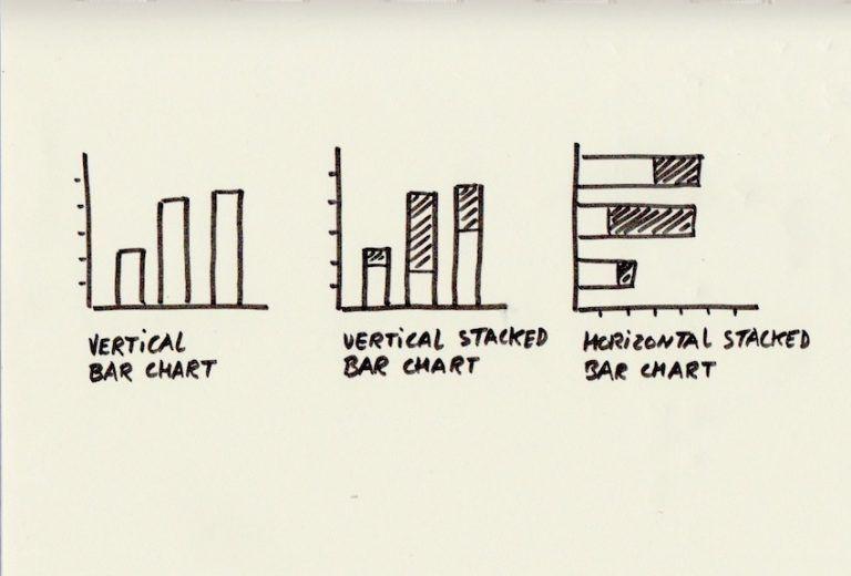 scan-bar-charts-copy-768x520